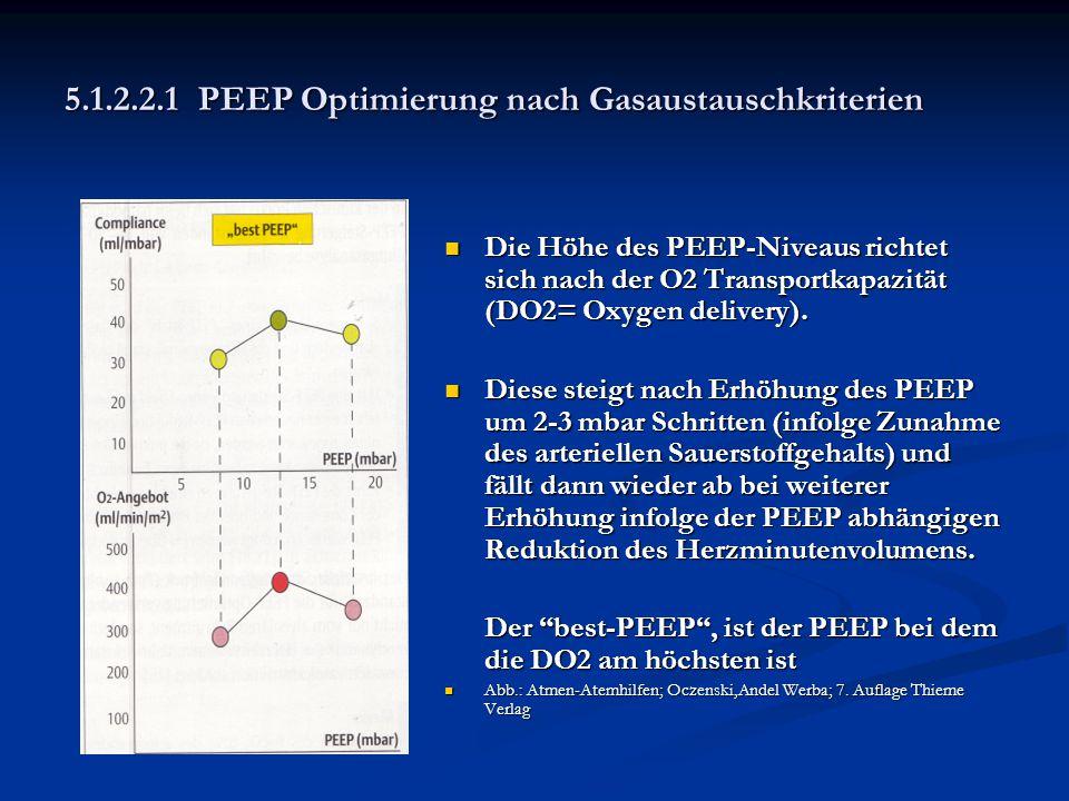 Die Höhe des PEEP-Niveaus richtet sich nach der O2 Transportkapazität (DO2= Oxygen delivery). Diese steigt nach Erhöhung des PEEP um 2-3 mbar Schritte