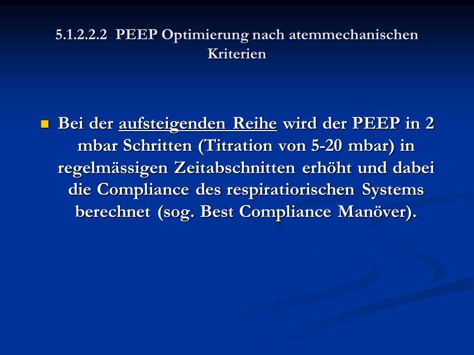 5.1.2.2.2 PEEP Optimierung nach atemmechanischen Kriterien Bei der aufsteigenden Reihe wird der PEEP in 2 mbar Schritten (Titration von 5-20 mbar) in