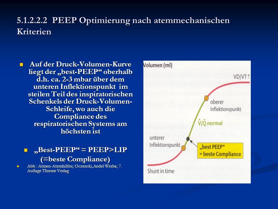 """5.1.2.2.2 PEEP Optimierung nach atemmechanischen Kriterien Auf der Druck-Volumen-Kurve liegt der """"best-PEEP"""" oberhalb d.h. ca. 2-3 mbar über dem unter"""