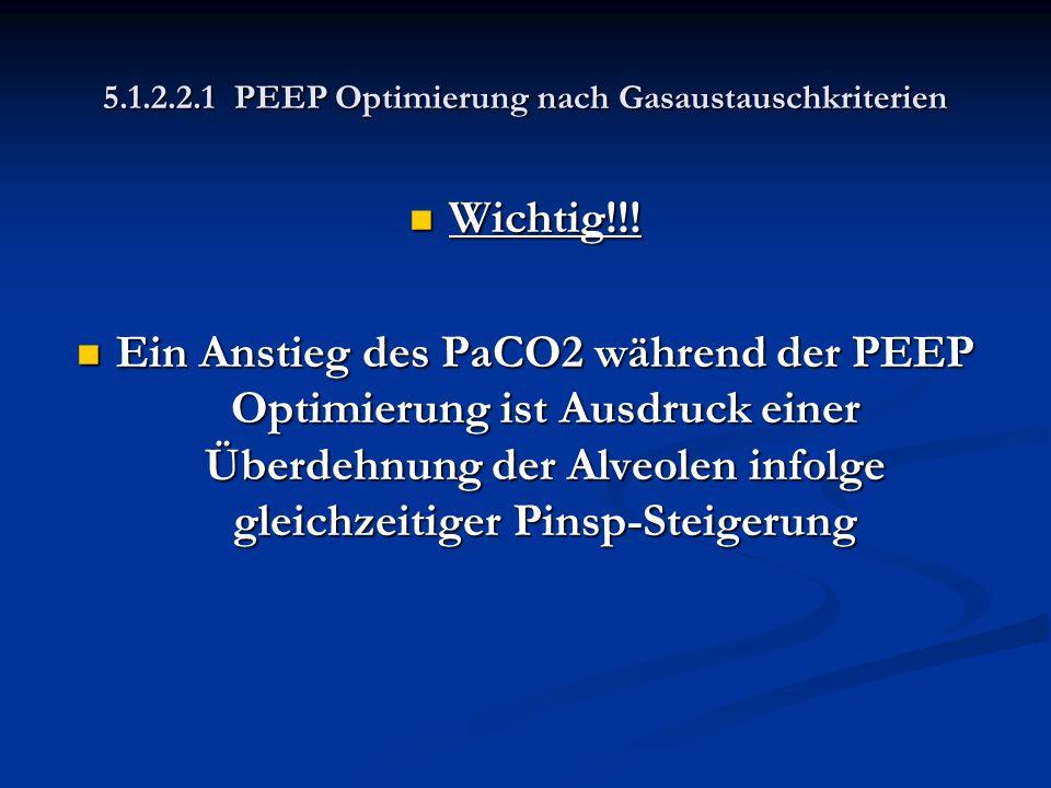 5.1.2.2.1 PEEP Optimierung nach Gasaustauschkriterien Wichtig!!! Wichtig!!! Ein Anstieg des PaCO2 während der PEEP Optimierung ist Ausdruck einer Über