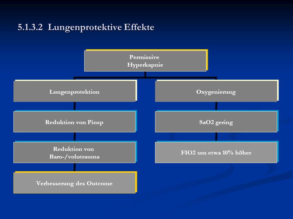 5.1.3.2 Lungenprotektive Effekte Permissive Hyperkapnie Lungenprotektion Reduktion von Pinsp Reduktion von Baro-/volutrauma Verbesserung des Outcome O