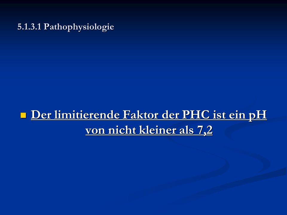 5.1.3.1 Pathophysiologie Der limitierende Faktor der PHC ist ein pH von nicht kleiner als 7,2 Der limitierende Faktor der PHC ist ein pH von nicht kle