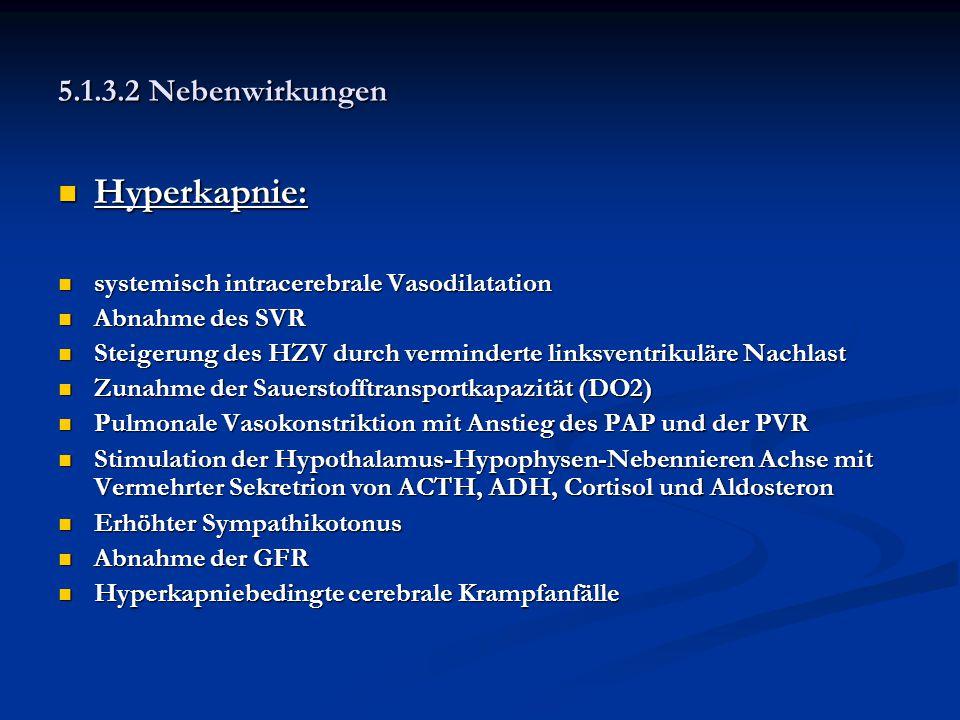 5.1.3.2 Nebenwirkungen Hyperkapnie: Hyperkapnie: systemisch intracerebrale Vasodilatation systemisch intracerebrale Vasodilatation Abnahme des SVR Abn