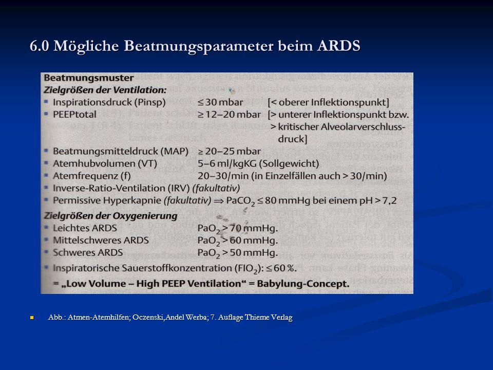Abb.: Atmen-Atemhilfen; Oczenski,Andel Werba; 7. Auflage Thieme Verlag