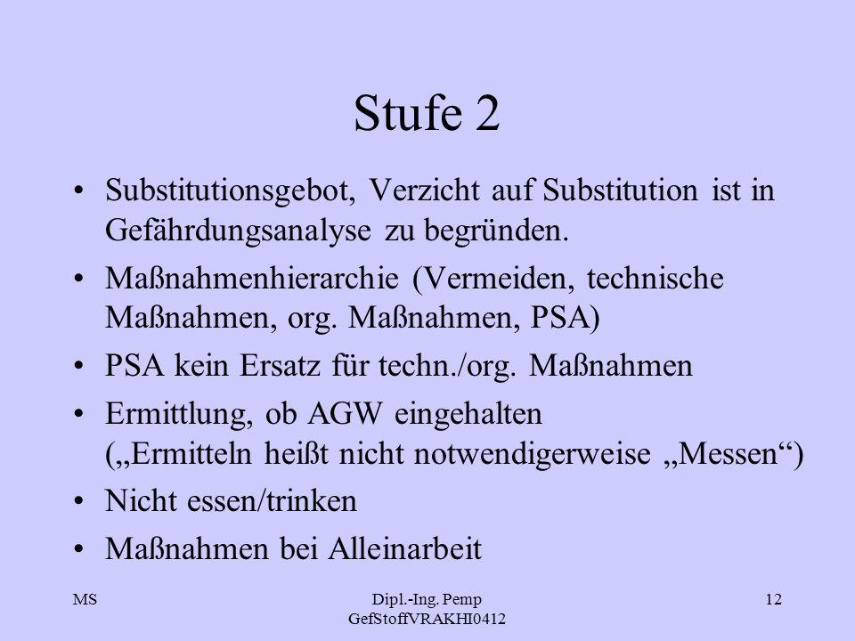 MSDipl.-Ing. Pemp GefStoffVRAKHI0412 12 Stufe 2 Substitutionsgebot, Verzicht auf Substitution ist in Gefährdungsanalyse zu begründen. Maßnahmenhierarc