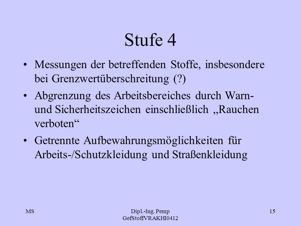 MSDipl.-Ing. Pemp GefStoffVRAKHI0412 15 Stufe 4 Messungen der betreffenden Stoffe, insbesondere bei Grenzwertüberschreitung (?) Abgrenzung des Arbeits