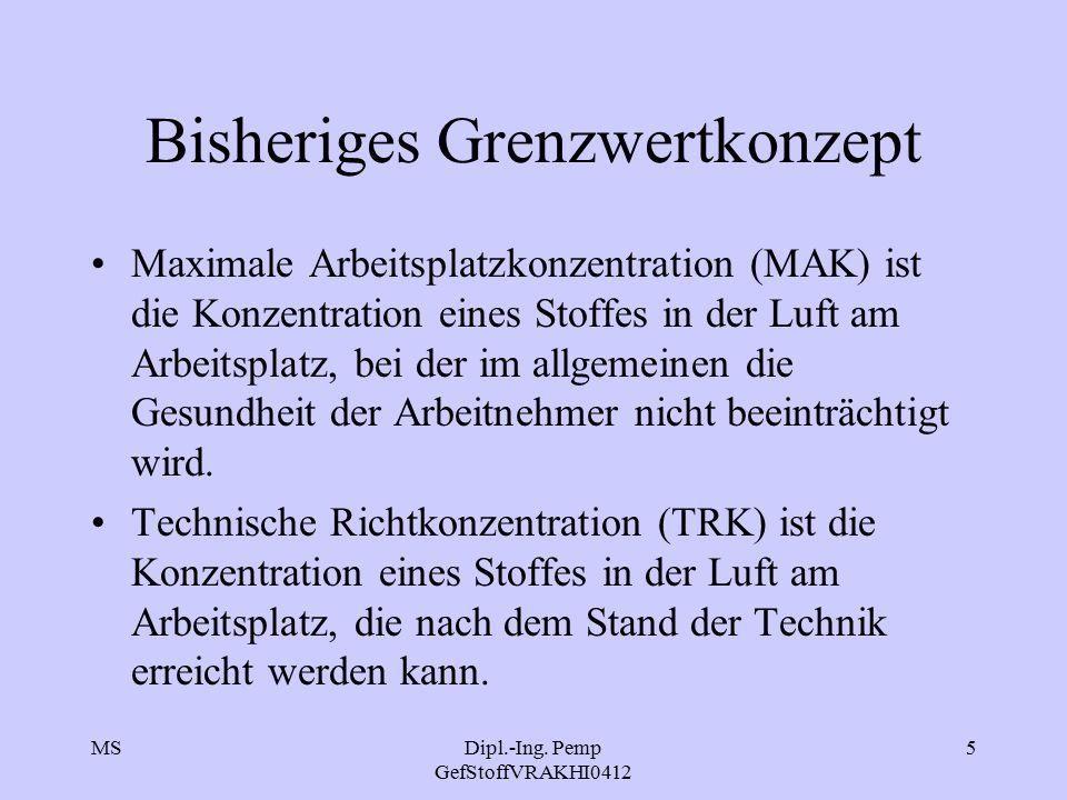MSDipl.-Ing. Pemp GefStoffVRAKHI0412 5 Bisheriges Grenzwertkonzept Maximale Arbeitsplatzkonzentration (MAK) ist die Konzentration eines Stoffes in der