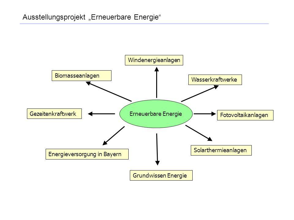 """Ausstellungsprojekt """"Erneuerbare Energie"""" Erneuerbare Energie Windenergieanlagen Wasserkraftwerke Fotovoltaikanlagen Solarthermieanlagen Biomasseanlag"""