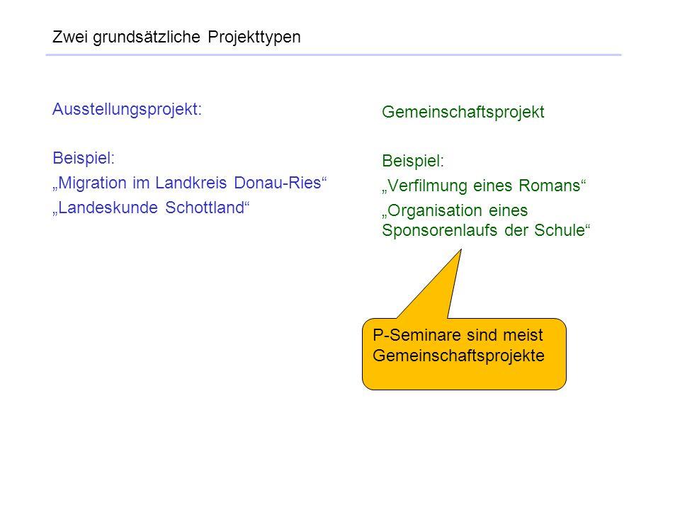 """Zwei grundsätzliche Projekttypen Ausstellungsprojekt: Beispiel: """"Migration im Landkreis Donau-Ries"""" """"Landeskunde Schottland"""" Gemeinschaftsprojekt Beis"""