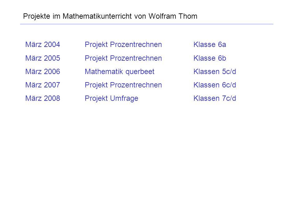 Projekte im Mathematikunterricht von Wolfram Thom März 2004Projekt ProzentrechnenKlasse 6a März 2005Projekt ProzentrechnenKlasse 6b März 2006Mathemati