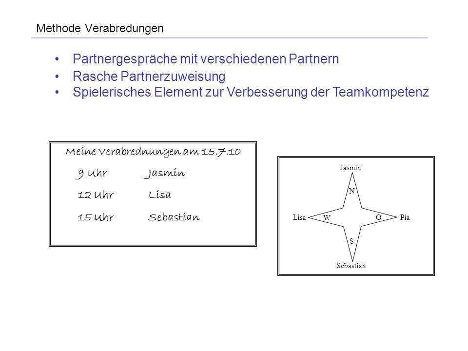 Methode Verabredungen Partnergespräche mit verschiedenen Partnern Rasche Partnerzuweisung Spielerisches Element zur Verbesserung der Teamkompetenz Mei