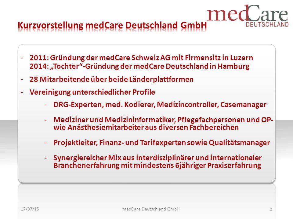 17/07/15 3 medCare Deutschland GmbH