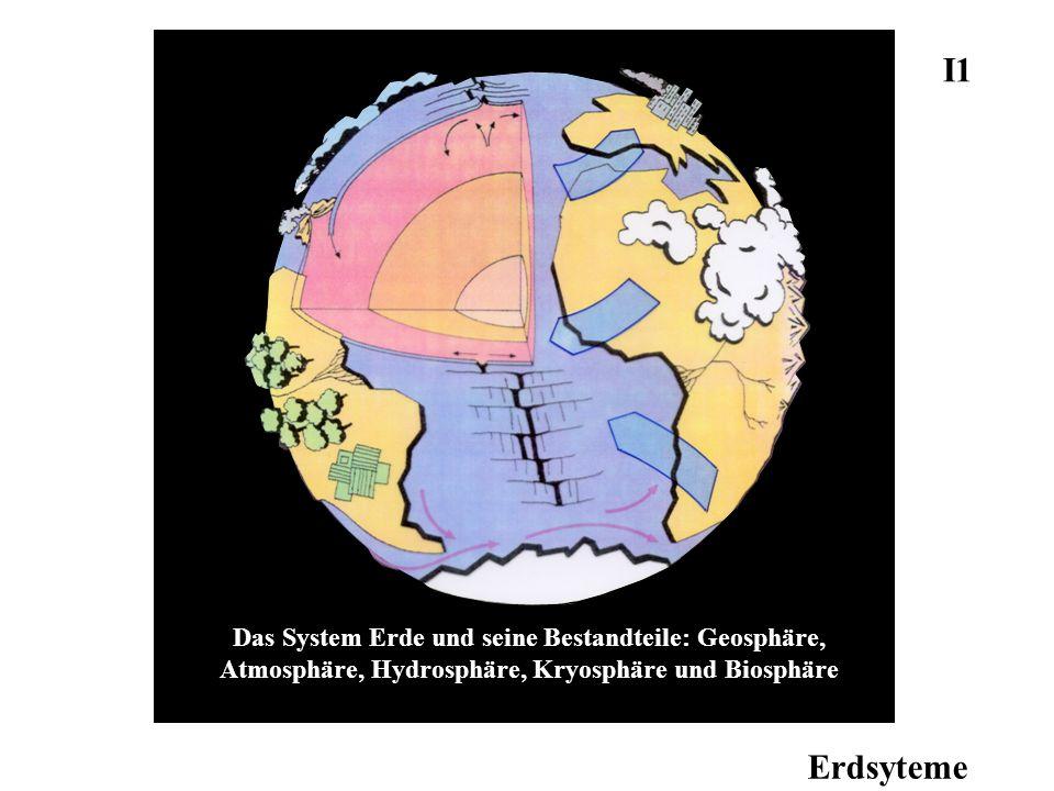 Erdsyteme Das System Erde und seine Bestandteile: Geosphäre, Atmosphäre, Hydrosphäre, Kryosphäre und Biosphäre I1