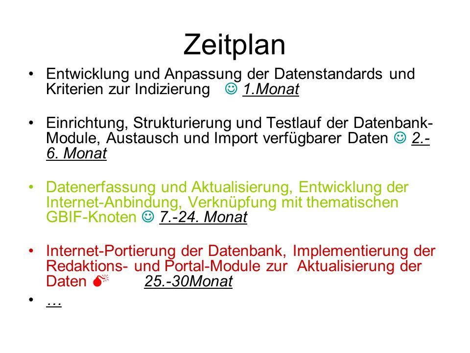 DSMZ in die deutschen GBIF- Knotenportale DSMZ Datenbank (intern) DSMZ Internet Server + Datenbank Datenexport >>> INTERNET Abfragen DSMZ Datenbank mit ABCD-Format DSMZ.DB: microorganisms (+) DSMZ.DB: plant viren (-) DSMZ.DB: plant cell lines (-) ….