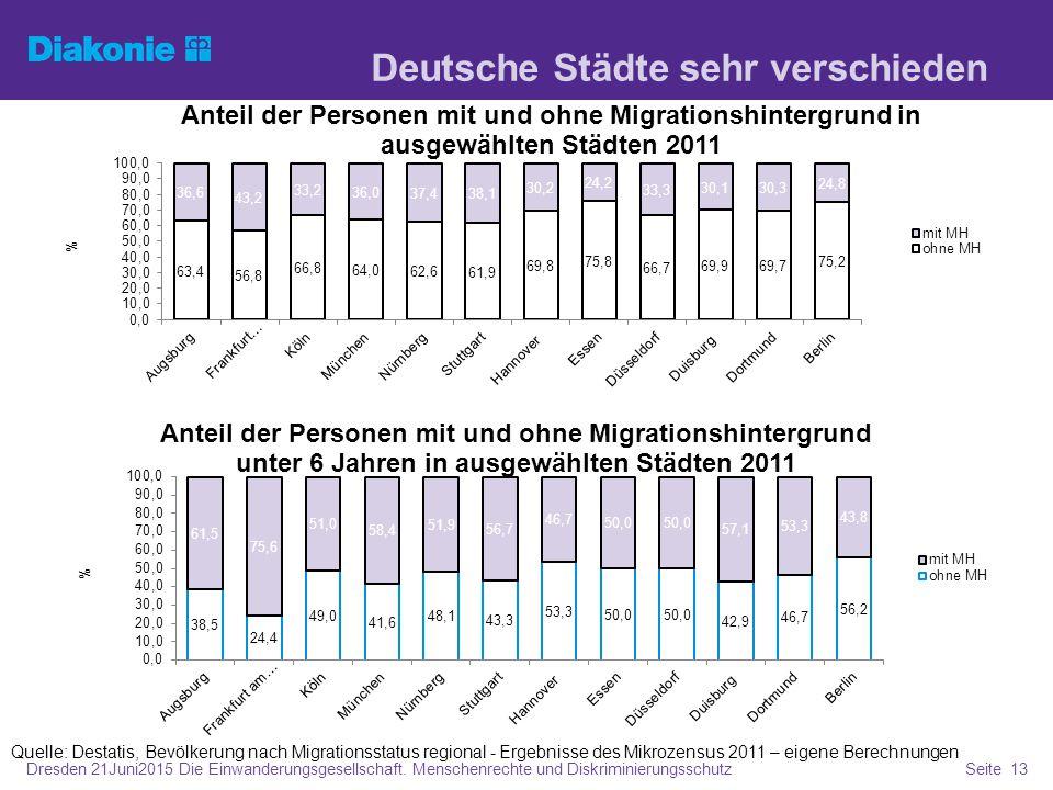 Dresden 21Juni2015 Die Einwanderungsgesellschaft. Menschenrechte und DiskriminierungsschutzSeite 13 Deutsche Städte sehr verschieden Quelle: Destatis,