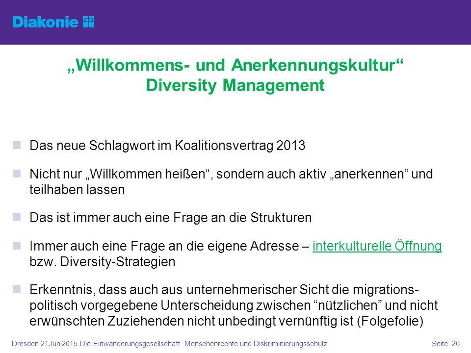 """Dresden 21Juni2015 Die Einwanderungsgesellschaft. Menschenrechte und DiskriminierungsschutzSeite 26 """"Willkommens- und Anerkennungskultur"""" Diversity Ma"""