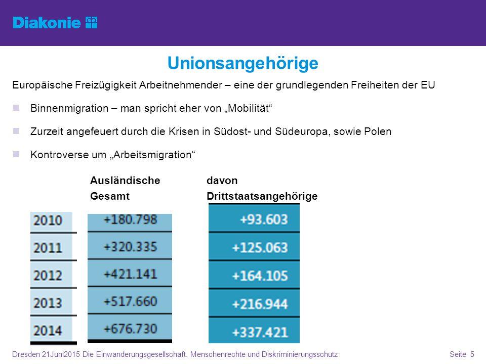 Die Debatte um ein Einwanderungsgesetz: Zuzüge der 518.802 Drittstaatsangehörigen nach Zwecken Dresden 21Juni2015 Die Einwanderungsgesellschaft.