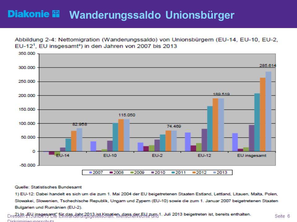 Wanderungssaldo Unionsbürger Dresden 21Juni2015 Die Einwanderungsgesellschaft. Menschenrechte und Diskriminierungsschutz Seite 6