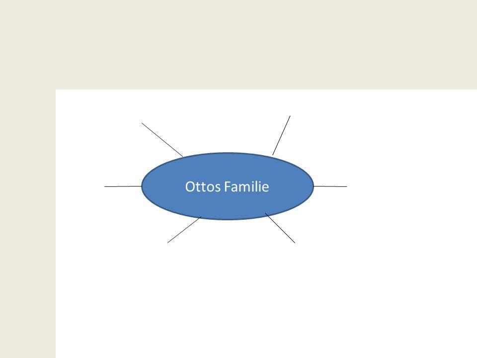 Ottos Familie