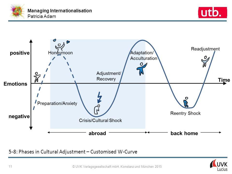 Managing Internationalisation Patricia Adam © UVK Verlagsgesellschaft mbH, Konstanz und München 2015 11 5-8: Phases in Cultural Adjustment – Customise
