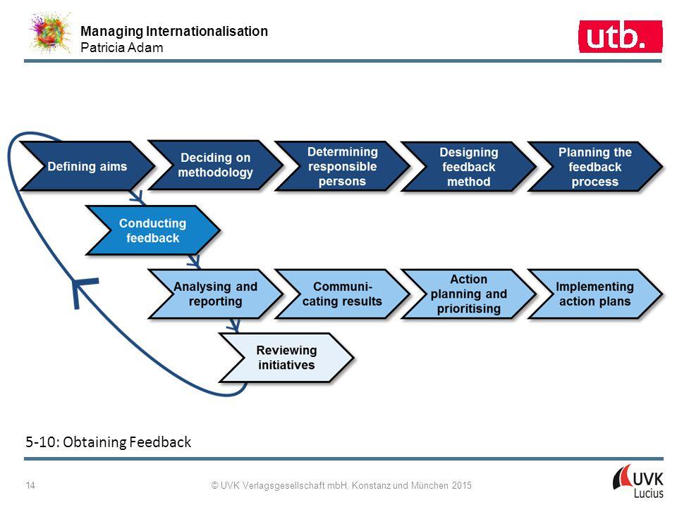 Managing Internationalisation Patricia Adam © UVK Verlagsgesellschaft mbH, Konstanz und München 2015 14 5 ‑ 10: Obtaining Feedback