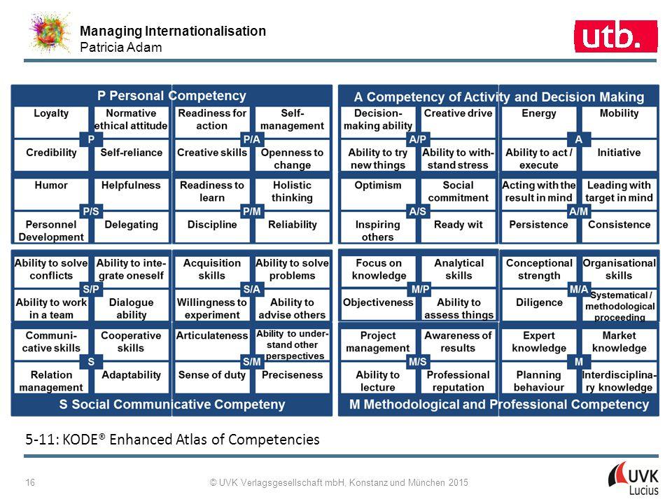 Managing Internationalisation Patricia Adam © UVK Verlagsgesellschaft mbH, Konstanz und München 2015 16 5 ‑ 11: KODE® Enhanced Atlas of Competencies