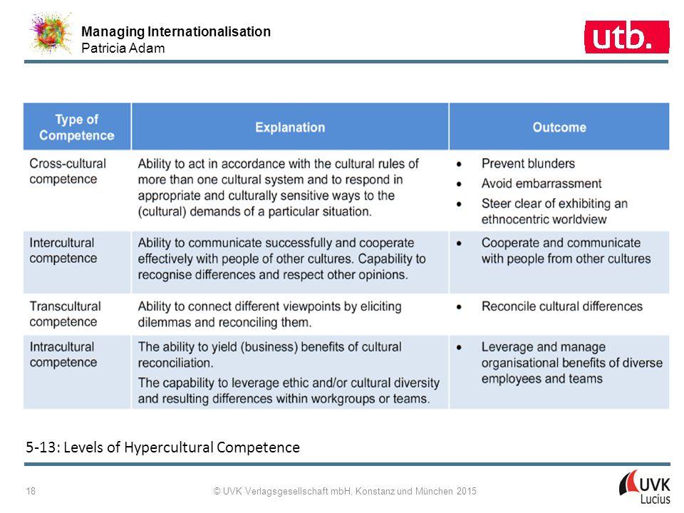 Managing Internationalisation Patricia Adam © UVK Verlagsgesellschaft mbH, Konstanz und München 2015 18 5 ‑ 13: Levels of Hypercultural Competence