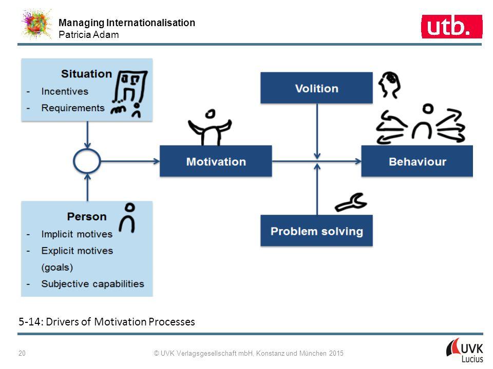 Managing Internationalisation Patricia Adam © UVK Verlagsgesellschaft mbH, Konstanz und München 2015 20 5-14: Drivers of Motivation Processes