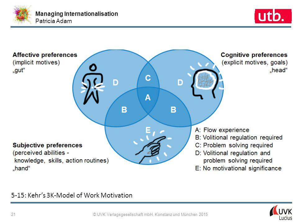 Managing Internationalisation Patricia Adam © UVK Verlagsgesellschaft mbH, Konstanz und München 2015 21 5-15: Kehr's 3K-Model of Work Motivation