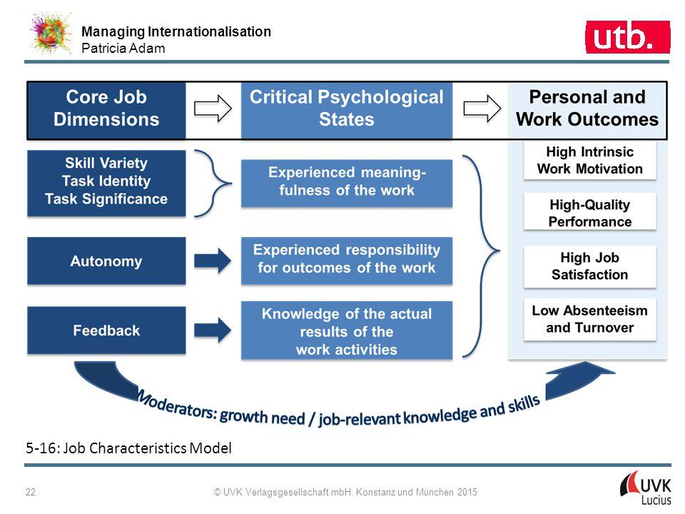 Managing Internationalisation Patricia Adam © UVK Verlagsgesellschaft mbH, Konstanz und München 2015 22 5 ‑ 16: Job Characteristics Model