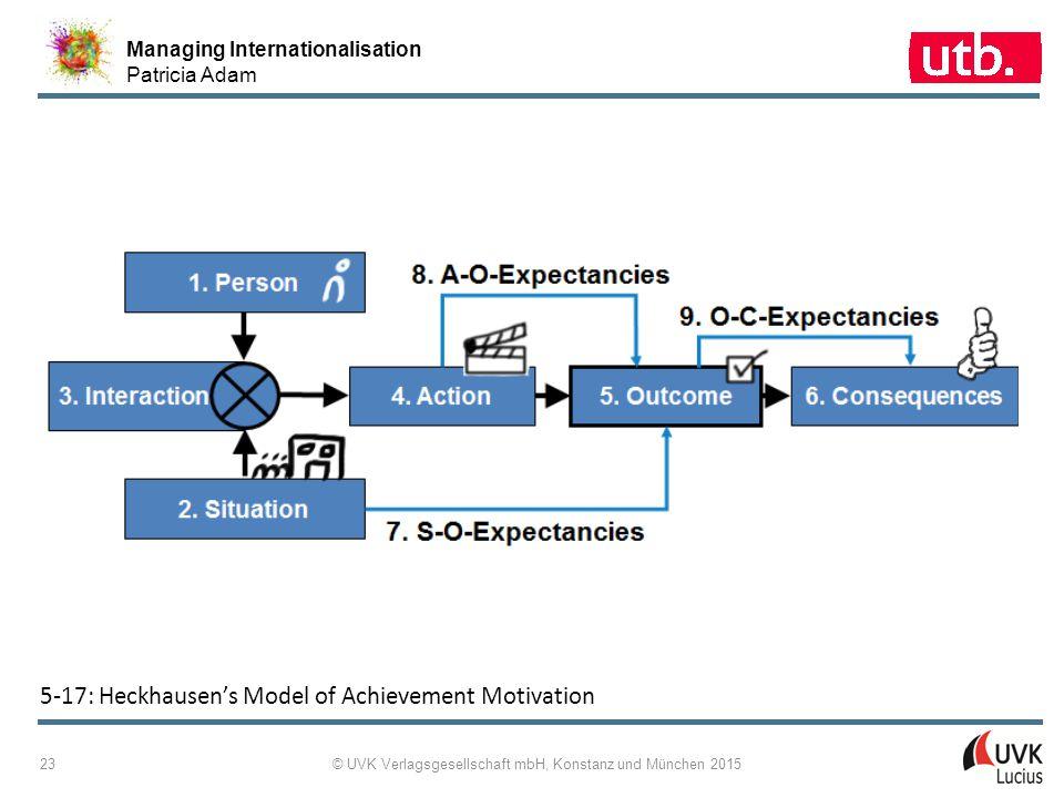 Managing Internationalisation Patricia Adam © UVK Verlagsgesellschaft mbH, Konstanz und München 2015 23 5-17: Heckhausen's Model of Achievement Motiva