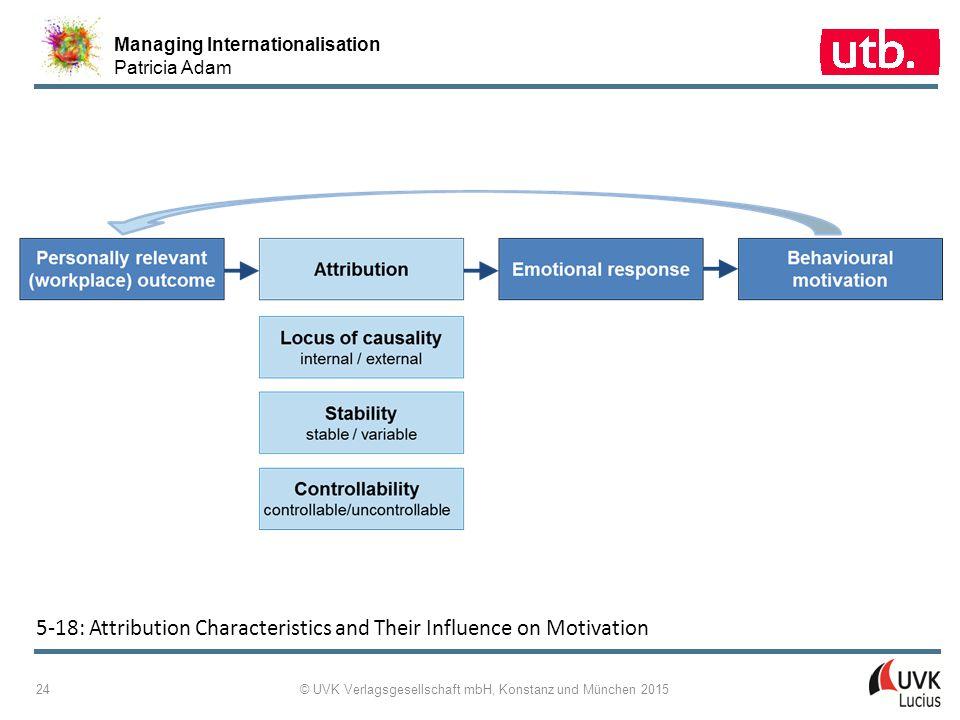 Managing Internationalisation Patricia Adam © UVK Verlagsgesellschaft mbH, Konstanz und München 2015 24 5 ‑ 18: Attribution Characteristics and Their