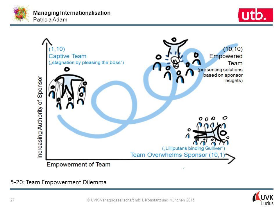 Managing Internationalisation Patricia Adam © UVK Verlagsgesellschaft mbH, Konstanz und München 2015 27 5-20: Team Empowerment Dilemma