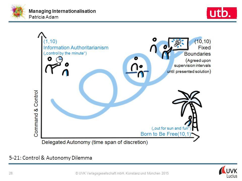 Managing Internationalisation Patricia Adam © UVK Verlagsgesellschaft mbH, Konstanz und München 2015 28 5-21: Control & Autonomy Dilemma