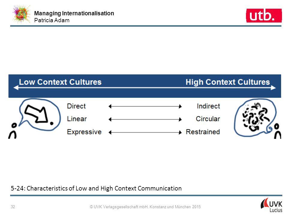 Managing Internationalisation Patricia Adam © UVK Verlagsgesellschaft mbH, Konstanz und München 2015 32 5-24: Characteristics of Low and High Context