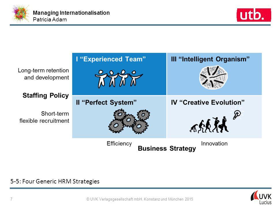 Managing Internationalisation Patricia Adam © UVK Verlagsgesellschaft mbH, Konstanz und München 2015 7 5-5: Four Generic HRM Strategies