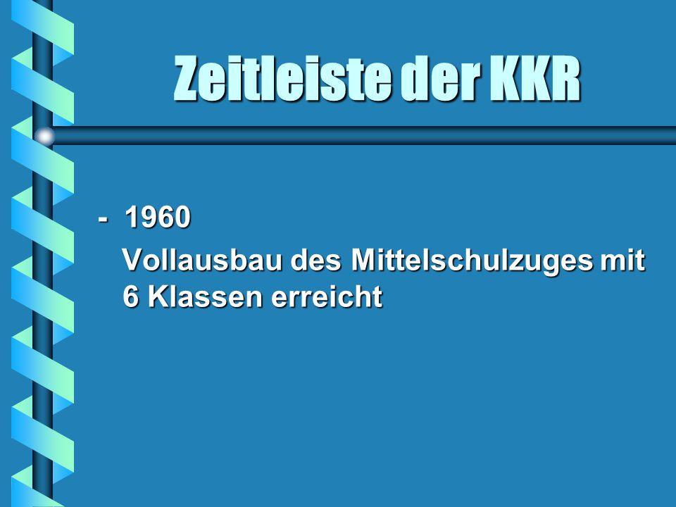 Zeitleiste der KKR - 1960 Vollausbau des Mittelschulzuges mit 6 Klassen erreicht Vollausbau des Mittelschulzuges mit 6 Klassen erreicht