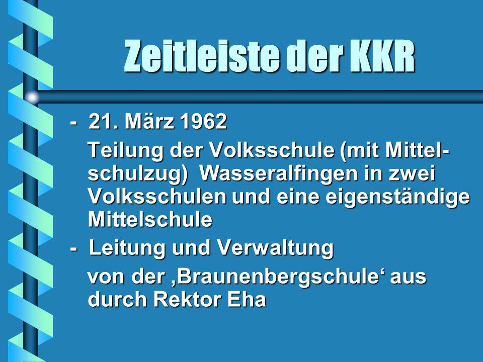 Zeitleiste der KKR - 21.