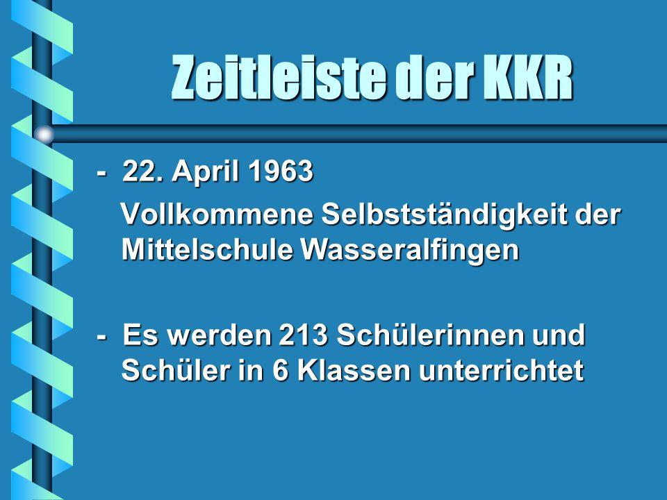 Zeitleiste der KKR - 22.