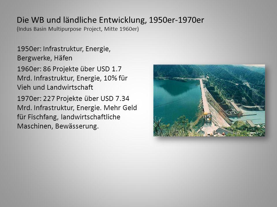 Die WB und ländliche Entwicklung, 1950er-1970er (Indus Basin Multipurpose Project, Mitte 1960er) 1950er: Infrastruktur, Energie, Bergwerke, Häfen 1960