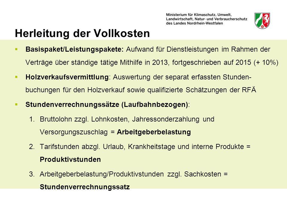 Herleitung der Vollkosten  Basispaket/Leistungspakete: Aufwand für Dienstleistungen im Rahmen der Verträge über ständige tätige Mithilfe in 2013, for