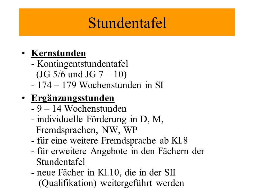 Stundentafel für JG 5 und 6 Deutsch 8 Wochenstunden GL6 Mathematik8 NW6 Englisch8 AL2 Kunst, Musik8 Religion4 Sport6-8 WP2-3 Kernstunden 58-61