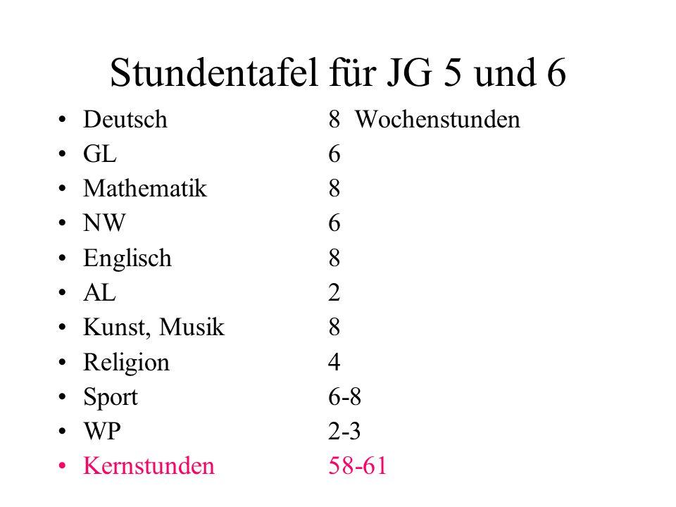Stundentafel für JG 7 - 10 Deutsch 16 Wochenstunden GL12 Mathematik16 NW14 Englisch14 AL8 Kunst, Musik8 Religion8 Sport10-12 WP8 -12 Kernstunden 114-120