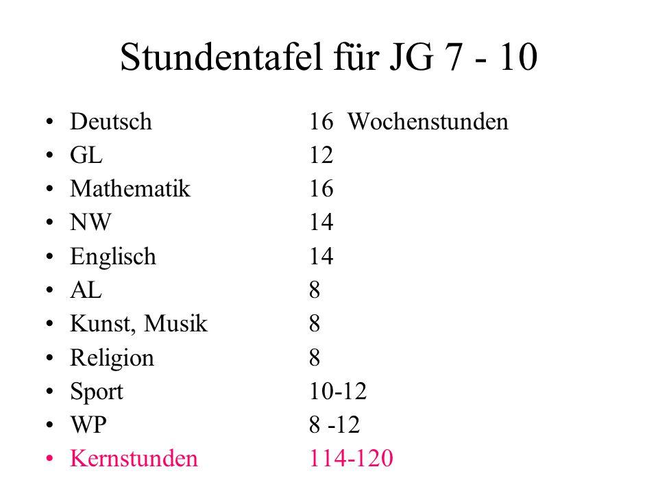 Stundentafel für JG 7 - 10 Deutsch 16 Wochenstunden GL12 Mathematik16 NW14 Englisch14 AL8 Kunst, Musik8 Religion8 Sport10-12 WP8 -12 Kernstunden 114-1