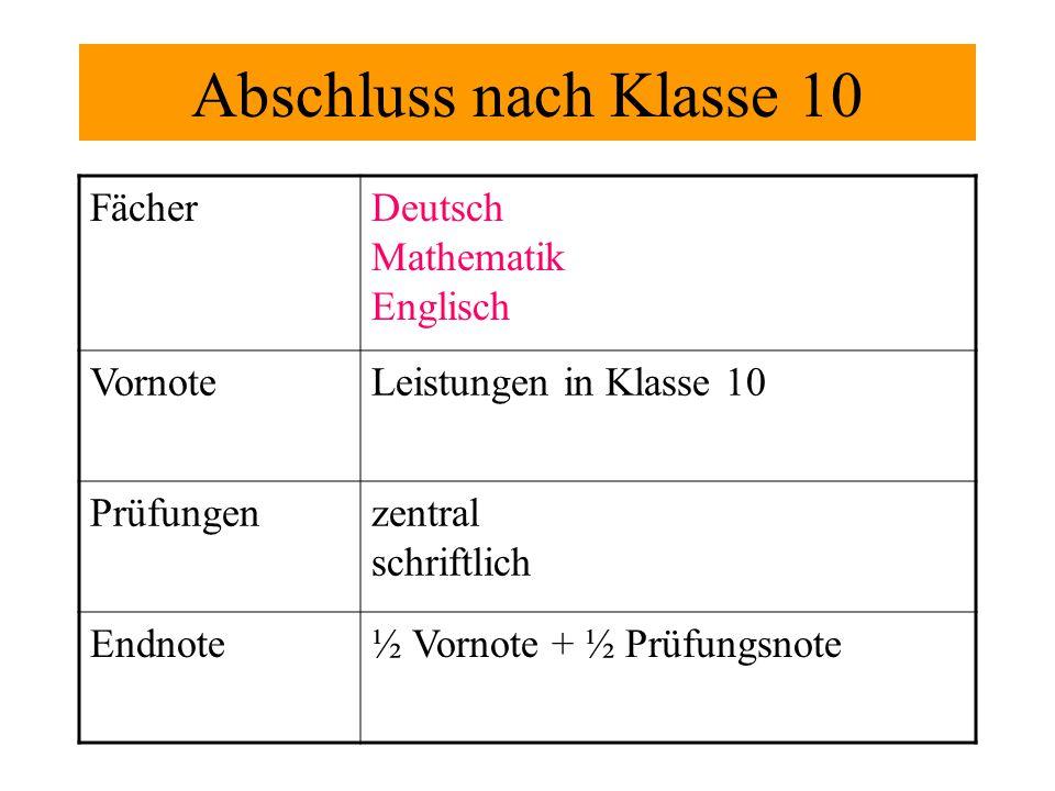 FächerDeutsch Mathematik Englisch VornoteLeistungen in Klasse 10 Prüfungenzentral schriftlich Endnote½ Vornote + ½ Prüfungsnote Abschluss nach Klasse