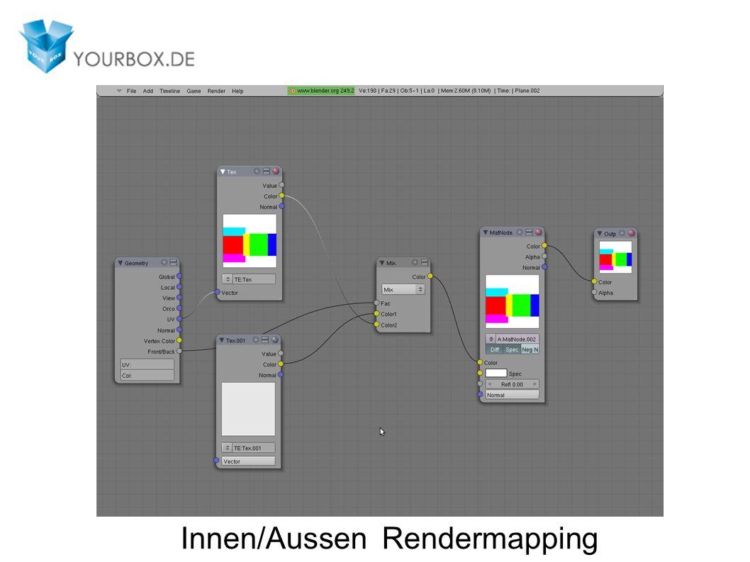 Innen/Aussen Rendermapping