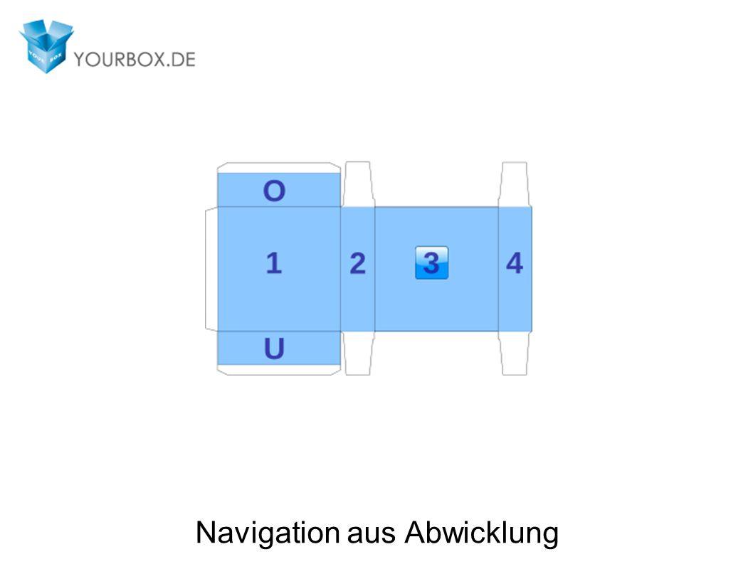 Navigation aus Abwicklung