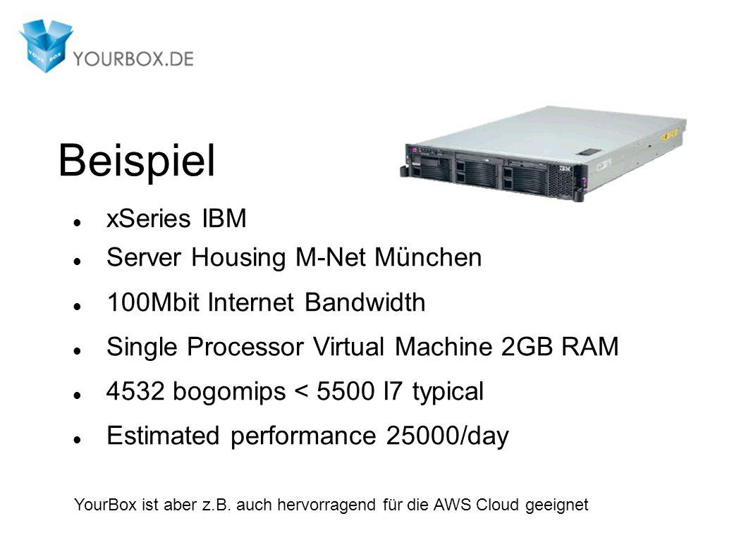 xSeries IBM Server Housing M-Net München 100Mbit Internet Bandwidth Single Processor Virtual Machine 2GB RAM 4532 bogomips < 5500 I7 typical Estimated performance 25000/day Beispiel YourBox ist aber z.B.
