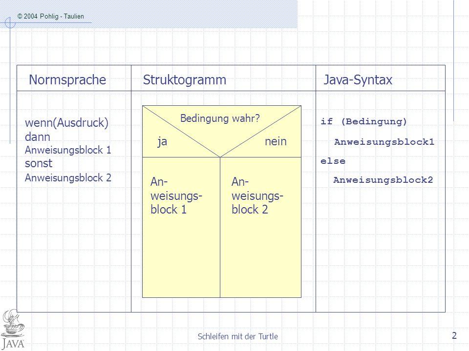 © 2004 Pohlig - Taulien Schleifen mit der Turtle 2 NormspracheStruktogrammJava-Syntax wenn(Ausdruck) dann Anweisungsblock 1 sonst Anweisungsblock 2 Be