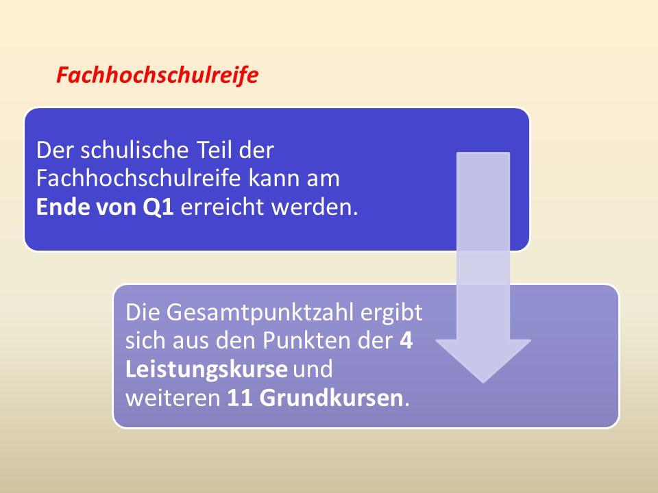 Abiturfächer 1.Die vier Abiturfächer müssen alle drei Aufgabenfelder abdecken.